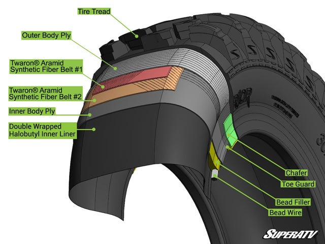The many layers of Warrior Tires are what makes them tough enough to handle every trail.